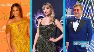 Beyonce, Taylor Swift & Elton John Nominated for Best Original Song at 2020 Golden Globes | Billboard News [Video]