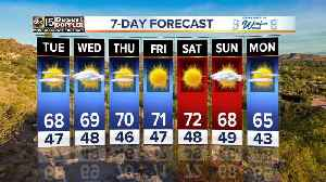 News video: Showers and storms continue