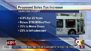 Transit authority board to set ballot language for proposed 2020 Metro sales tax levy [Video]