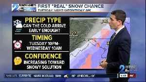 Mild Tuesday, Snow Wednesday [Video]