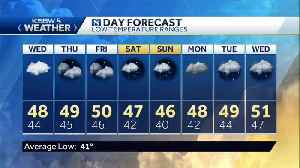 Tuesday p.m KSBW Weather Forecast 12.10.19 [Video]