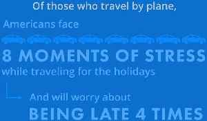 The most stressful part of traveling for the holidays [Video]