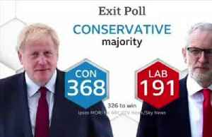 Conservative landslide in UK election: exit polls [Video]