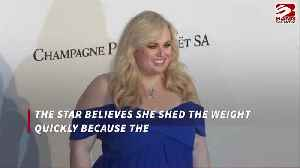Rebel Wilson lost 8 pounds in 4 days from Cats dance scenes [Video]