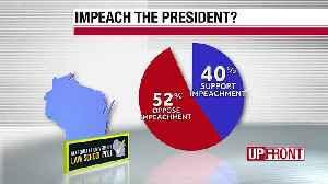 Polls show majority opposes impeachment [Video]