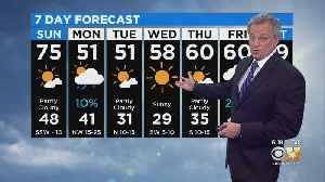 News video: Jeff Ray's Weather Forecast