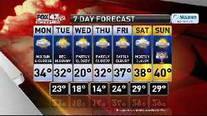 Claire's Forecast 12-16 [Video]
