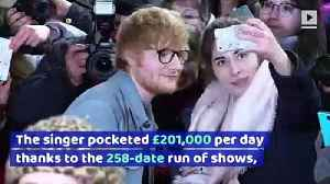 Ed Sheeran Paid Himself £73.4 Million in 2019 From 'Divide' Tour Earnings [Video]