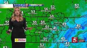 Heather's Morning Forecast: Friday, December 27 [Video]