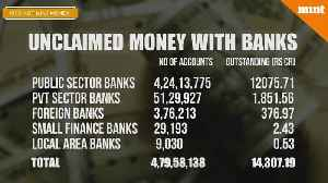 Get a hold of your unclaimed bank deposits Why Not Mint Money [Video]