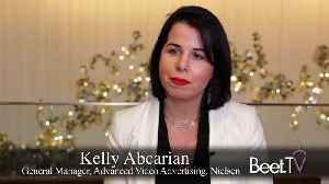 Seven Networks Beta-Test Nielsen's Addressability: Abcarian [Video]