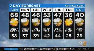 New York Weather: 1/12 Sunday Forecast [Video]