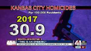 Nightclub mass shooting comes after violent 2019 in Kansas City [Video]