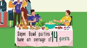 Study finds food is taking center field at this year's Super Bowl party [Video]
