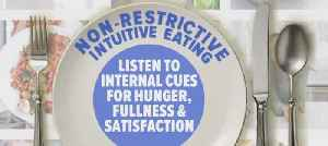 Intuitive eating trend [Video]