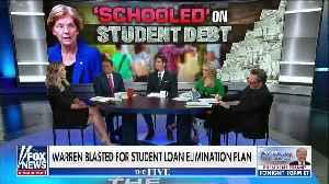 The Five discuss Warren's student loan plan [Video]