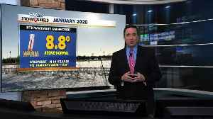 News video: NBC26 Storm Shield Forecast
