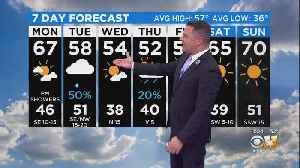 Scott Padgett's Weather Forecast [Video]