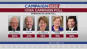 With 1 Week Til Iowa Caucus, Democratic Race Uncertain [Video]