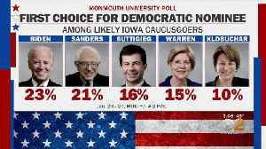 Democratic Presidential Candidates Back In Iowa Before Monday's Caucuses [Video]