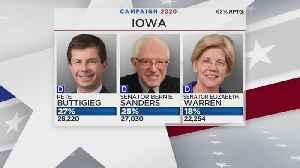 Iowa Caucus Results Still Trickling In [Video]