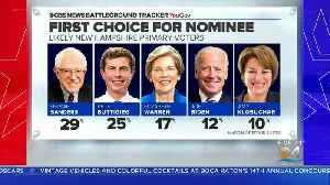 News video: Sanders, Buttigieg In The Lead Going Into New Hampshire Primary