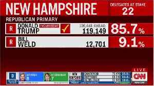 """News video: CNN's Alisyn Camerota: voters """"couldn't wait"""" to cast their vote for Trump in New Hampshire"""