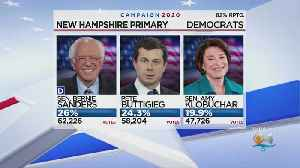 Sanders Leading, Yang Out & Biden Could Be Biggest Loser In New Hampshire Primary [Video]