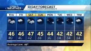 Wednesday p.m KSBW Weather Forecast 02.12.20 [Video]