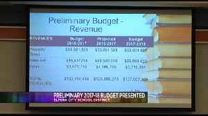 Elmira City School District Budget [Video]