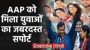 Aam Aadmi Party को Youth का मिला जबरदस्त Support, Survey में हुआ खुलासा |  [Video]