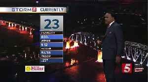 Lelan's early morning forecast: Friday, February 14, 2020 [Video]