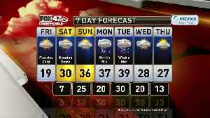 Brett's Forecast 2-13 [Video]