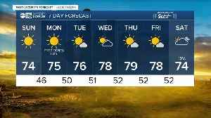 70s back this Presidents' Day weekend [Video]
