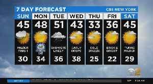 New York Weather: 2/16 Sunday Forecast [Video]