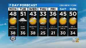New York Weather: 2/17 Presidents' Day Monday Forecast [Video]