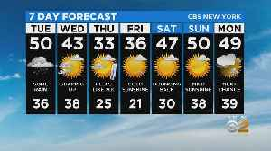 New York Weather: 2/17 CBS2 Evening Weather Headlines [Video]
