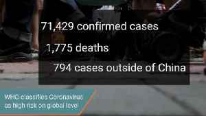 World Health Organization classifies Coronavirus as high risk on global level [Video]
