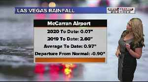 13 First Alert Las Vegas evening forecast | Feb. 18, 2020 [Video]