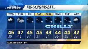 Tuesday p.m KSBW Weather Forecast 02.18.20 [Video]