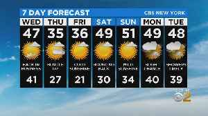 New York Weather: 2/19 Wednesday Afternoon Weather [Video]