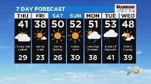Philadelphia Weather: Another Warmer Weekend [Video]