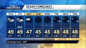 Wednesday p.m KSBW Weather Forecast 02.19.20 [Video]