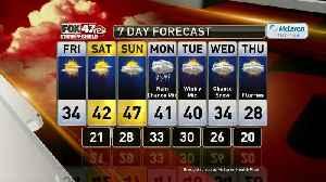 Brett's Forecast 2-20 [Video]