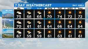 TODAY'S FORECAST: The latest form the KPIX 5 Weather Team [Video]