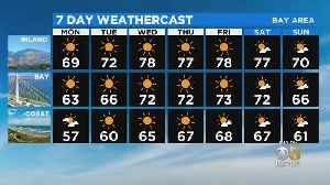 Sunday Evening Weather Forecast With Darren Peck [Video]
