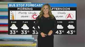 First Forecast This Morning- Monday February 24, 2020 [Video]
