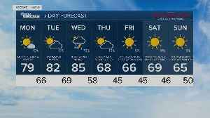 Latest Weather Forecast: Monday 5 a.m. [Video]