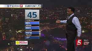 Lelan's early morning forecast: Monday, February 24, 2020 [Video]