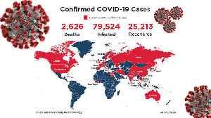 China Coronavirus outbreak update [Video]